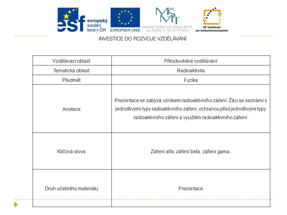 Přírodovědné vzdělávání Tematická oblast: Radioaktivita Předmět: