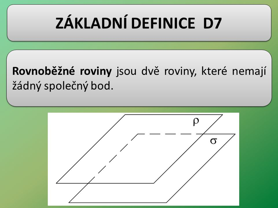 ZÁKLADNÍ DEFINICE D7 Rovnoběžné roviny jsou dvě roviny, které nemají žádný společný bod.