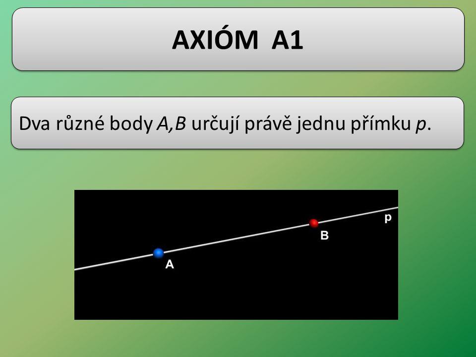 AXIÓM A1 Dva různé body A,B určují právě jednu přímku p.