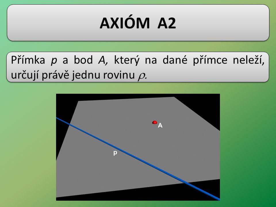 AXIÓM A2 Přímka p a bod A, který na dané přímce neleží, určují právě jednu rovinu r.