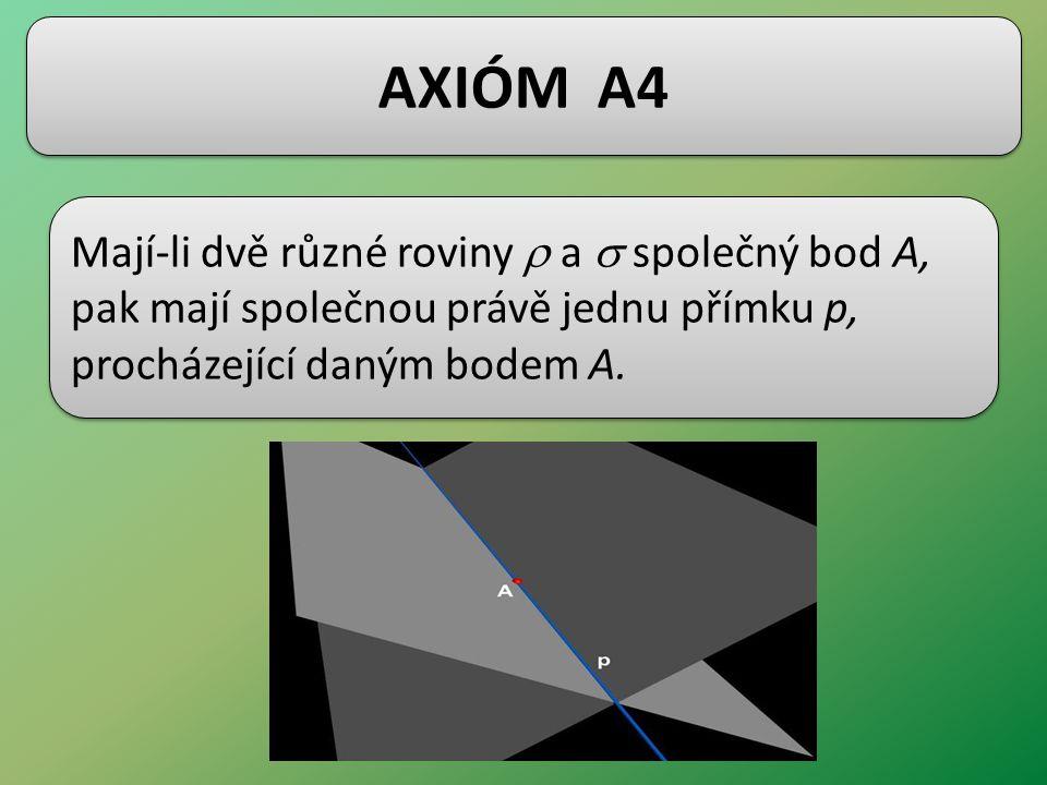 AXIÓM A4 Mají-li dvě různé roviny r a s společný bod A, pak mají společnou právě jednu přímku p, procházející daným bodem A.