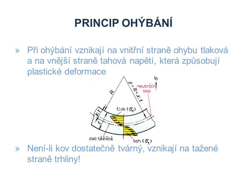 Princip ohýbání Při ohýbání vznikají na vnitřní straně ohybu tlaková a na vnější straně tahová napětí, která způsobují plastické deformace.