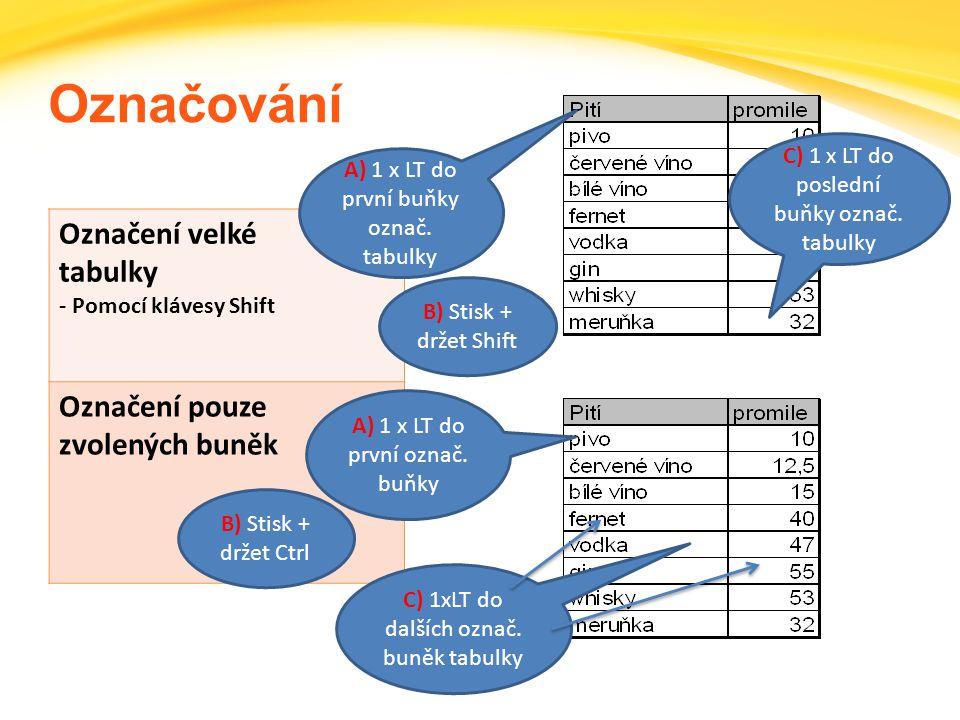 Označování Označení velké tabulky Označení pouze zvolených buněk