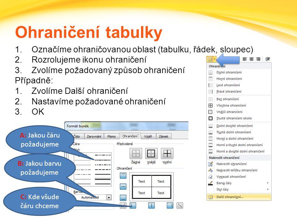 Ohraničení tabulky Označíme ohraničovanou oblast (tabulku, řádek, sloupec) Rozrolujeme ikonu ohraničení.