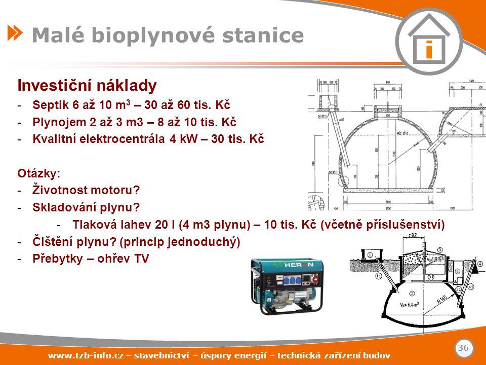 Malé bioplynové stanice