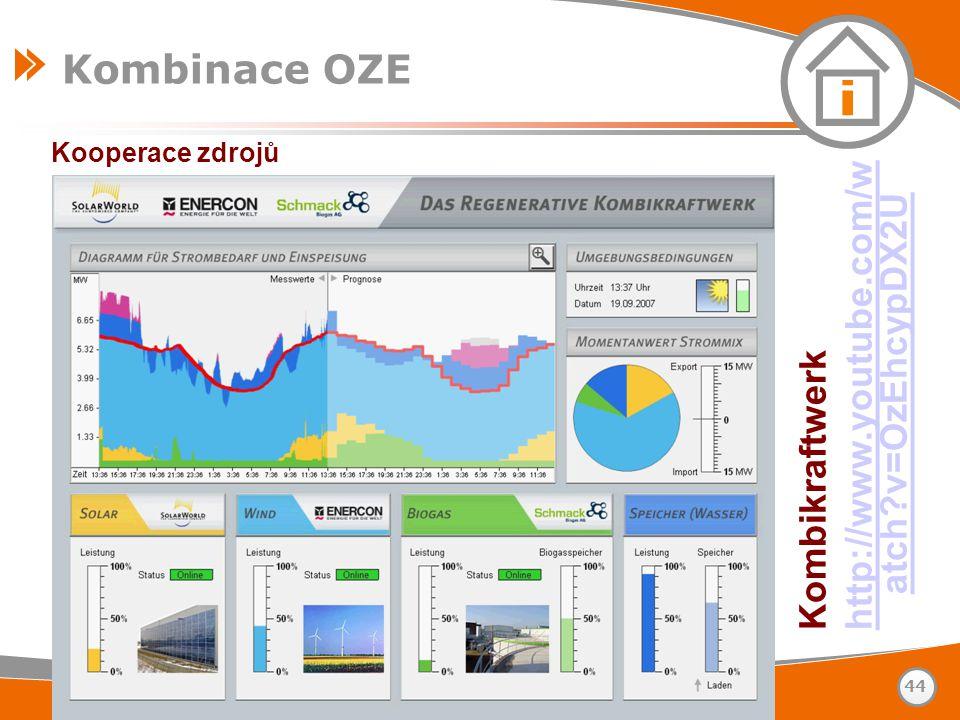 Kombinace OZE http://www.youtube.com/w atch v=OzEhcypDX2U