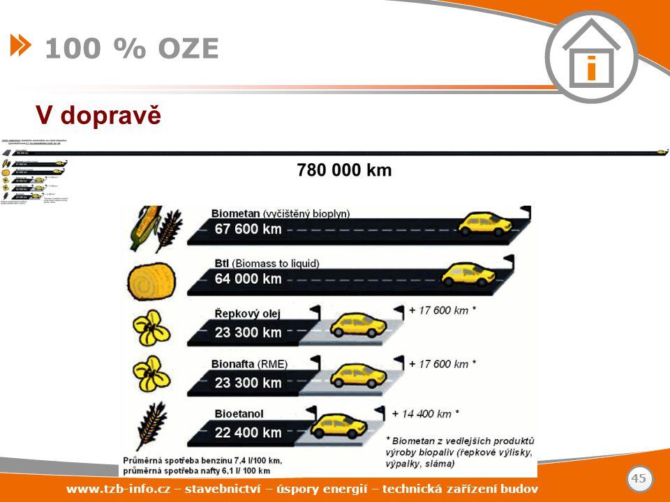 100 % OZE V dopravě www.tzb-info.cz – stavebnictví – úspory energií – technická zařízení budov 45