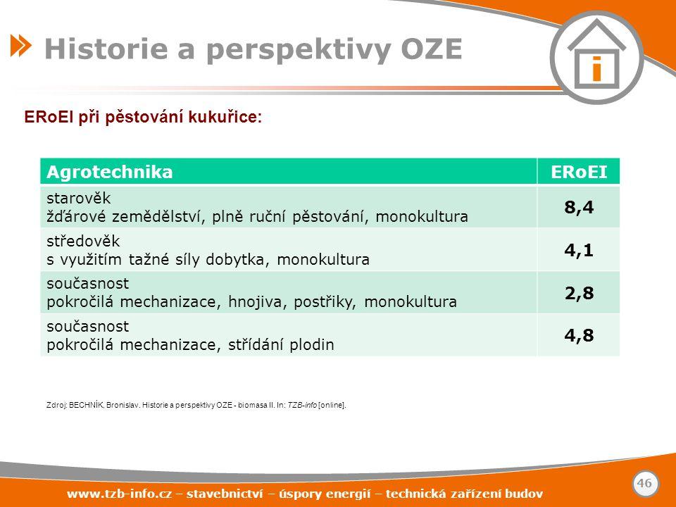 Historie a perspektivy OZE