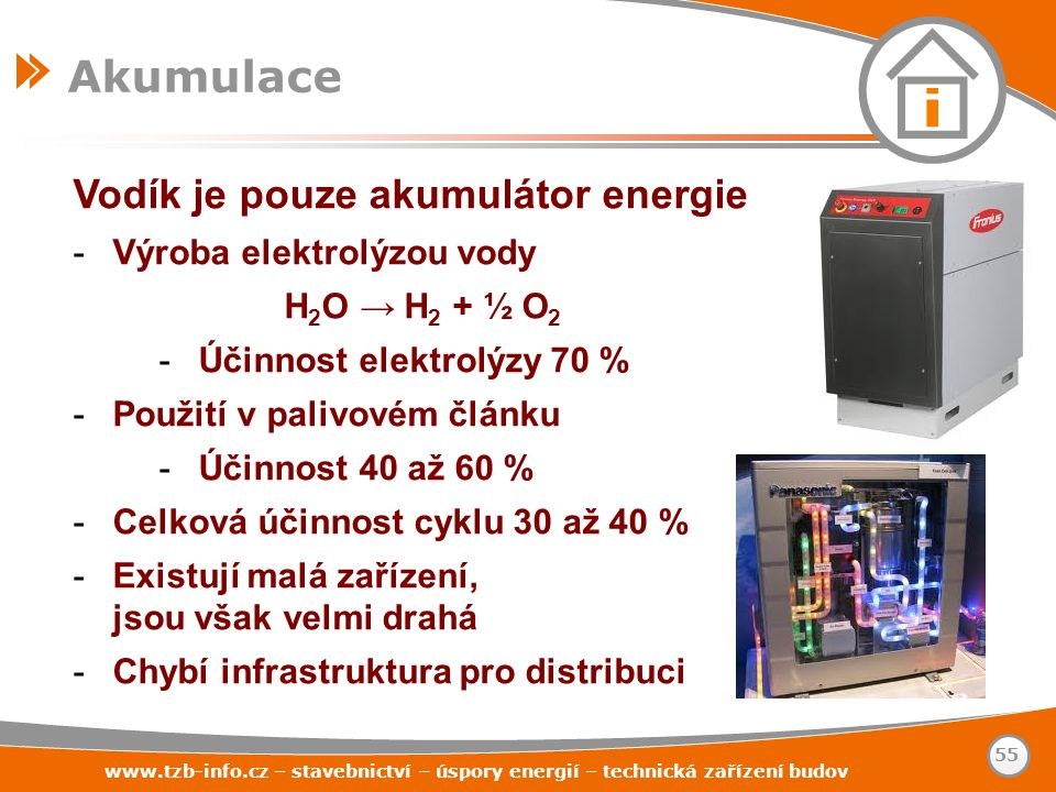 Akumulace Vodík je pouze akumulátor energie Výroba elektrolýzou vody