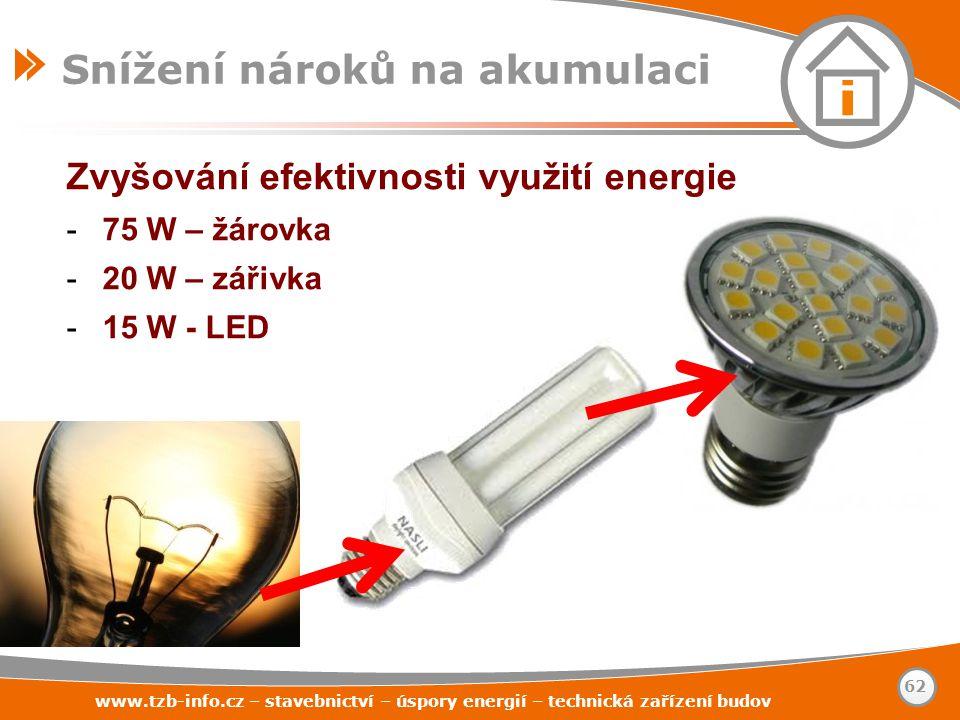 Snížení nároků na akumulaci