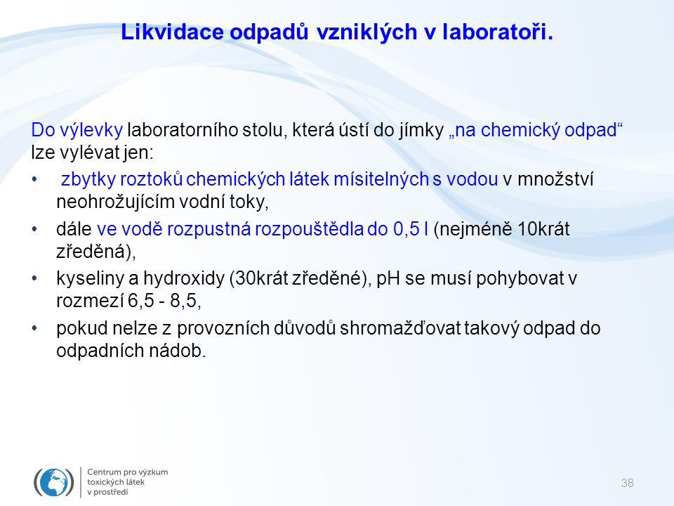 Likvidace odpadů vzniklých v laboratoři.