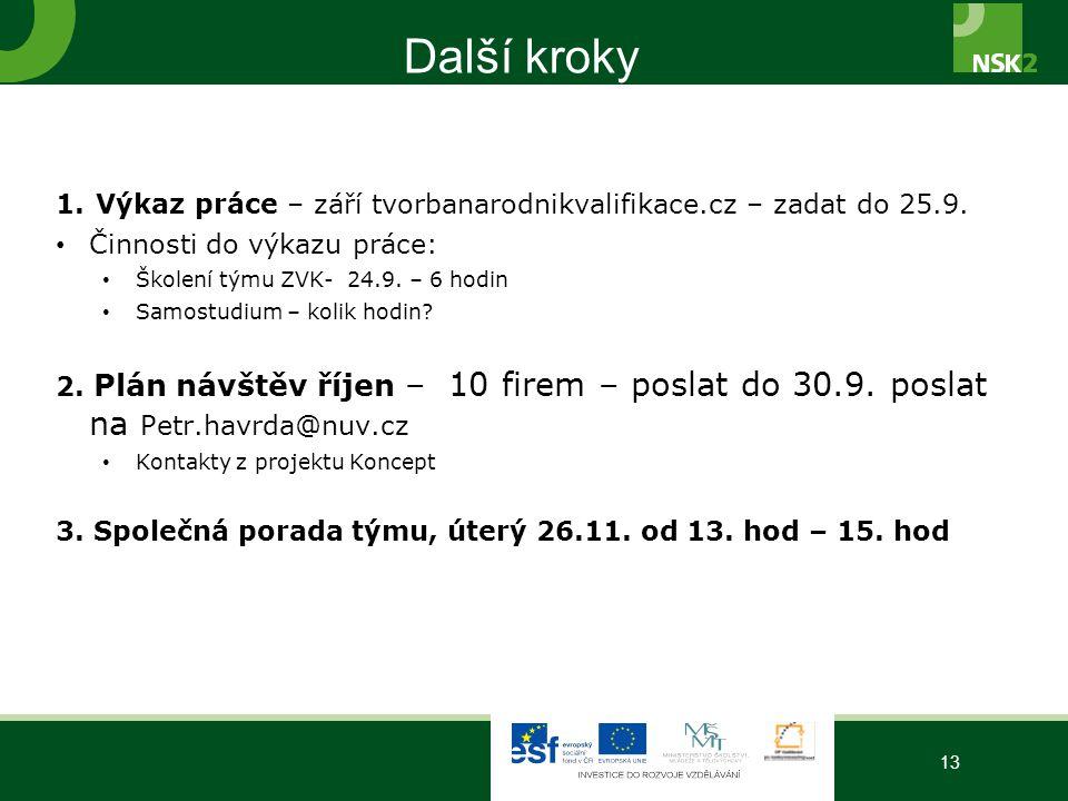 Další kroky Výkaz práce – září tvorbanarodnikvalifikace.cz – zadat do 25.9. Činnosti do výkazu práce: