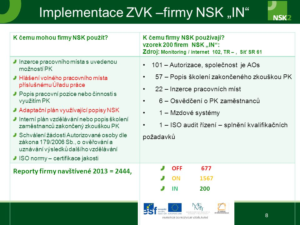 "Implementace ZVK –firmy NSK ""IN"