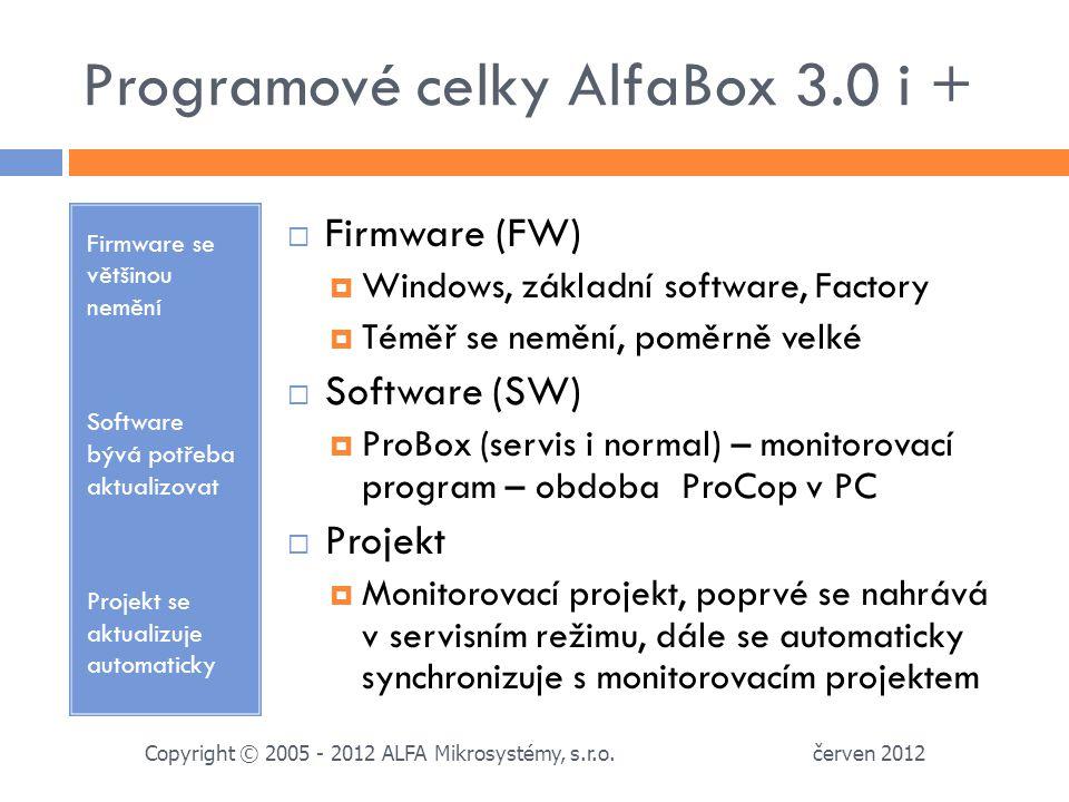 Programové celky AlfaBox 3.0 i +