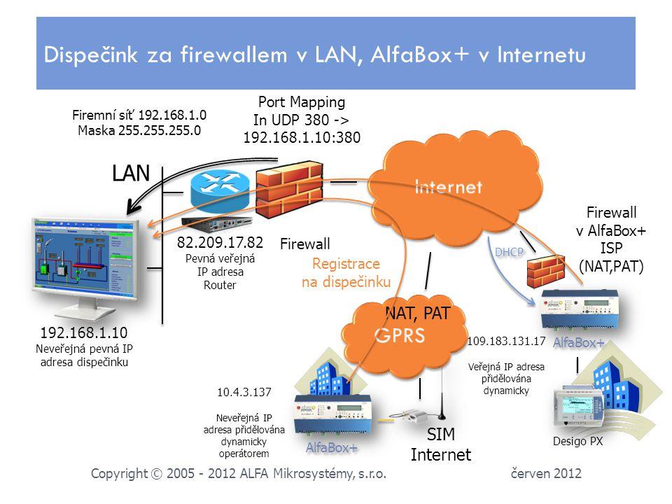 Dispečink za firewallem v LAN, AlfaBox+ v Internetu