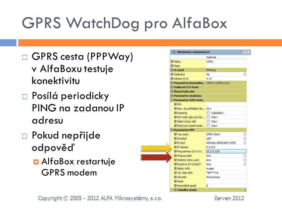 GPRS WatchDog pro AlfaBox