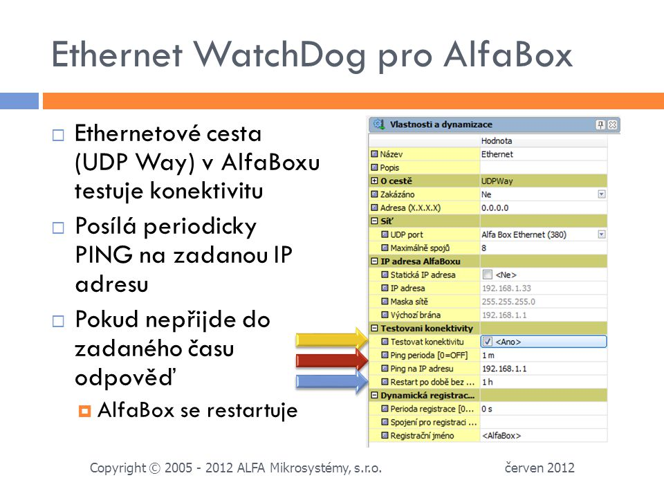 Ethernet WatchDog pro AlfaBox