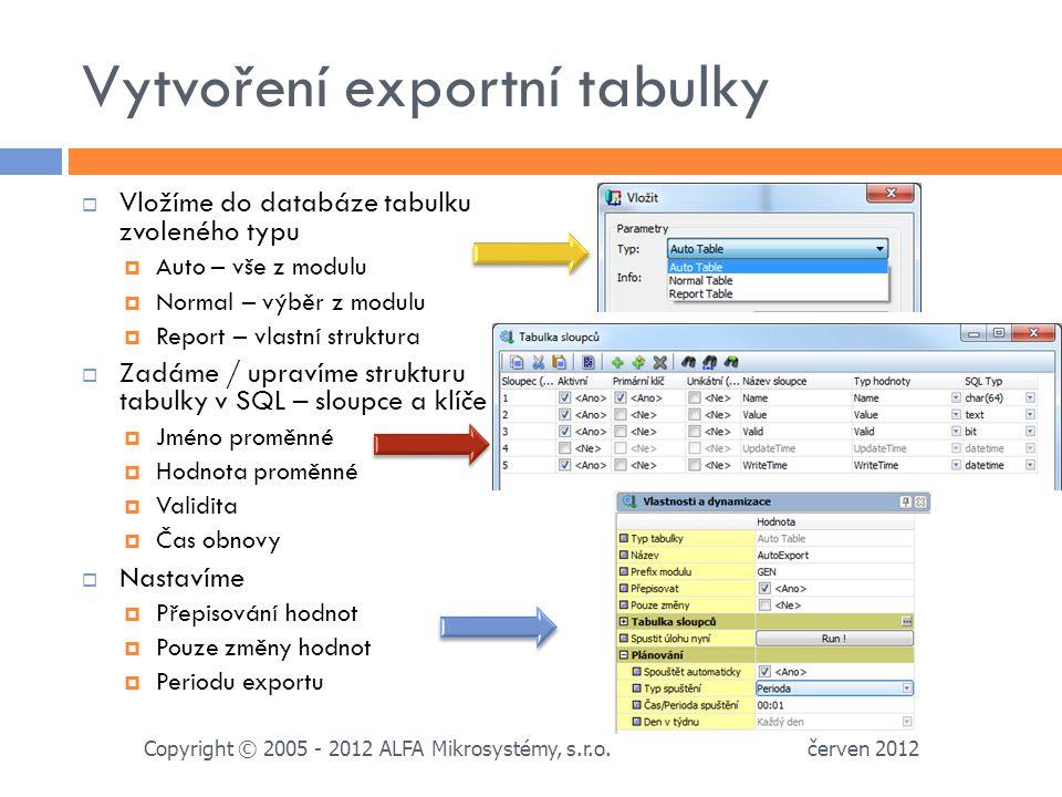 Vytvoření exportní tabulky