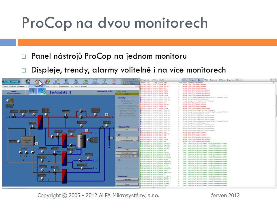 ProCop na dvou monitorech