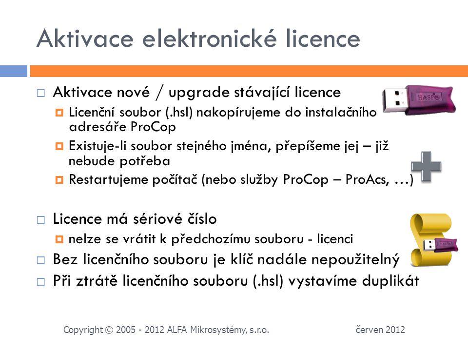 Aktivace elektronické licence