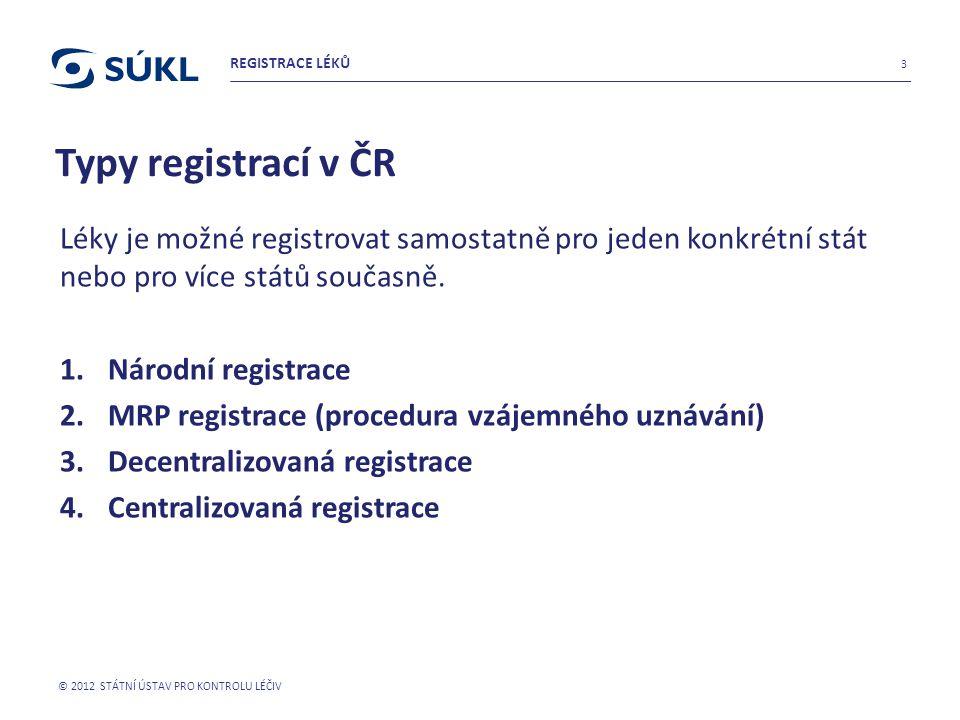 REGISTRACE LÉKŮ Typy registrací v ČR. Léky je možné registrovat samostatně pro jeden konkrétní stát nebo pro více států současně.