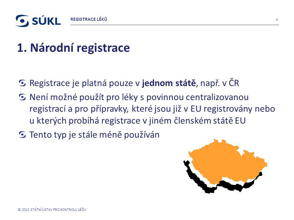 REGISTRACE LÉKŮ 1. Národní registrace. Registrace je platná pouze v jednom státě, např. v ČR.