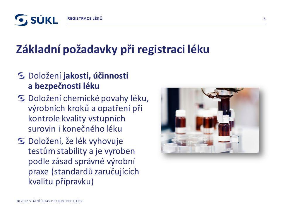 Základní požadavky při registraci léku