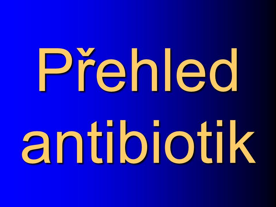 Přehled antibiotik
