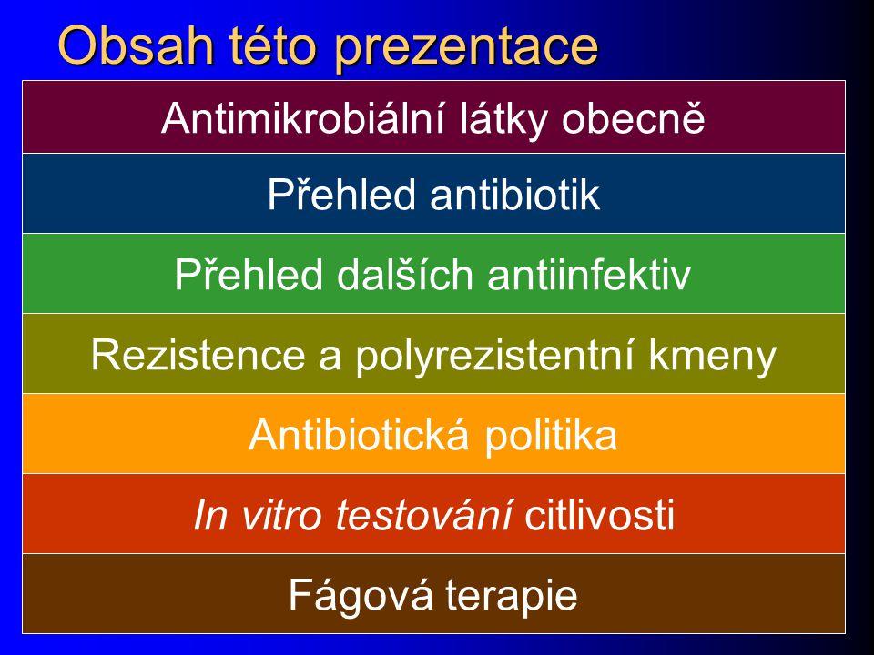 Obsah této prezentace Antimikrobiální látky obecně Přehled antibiotik