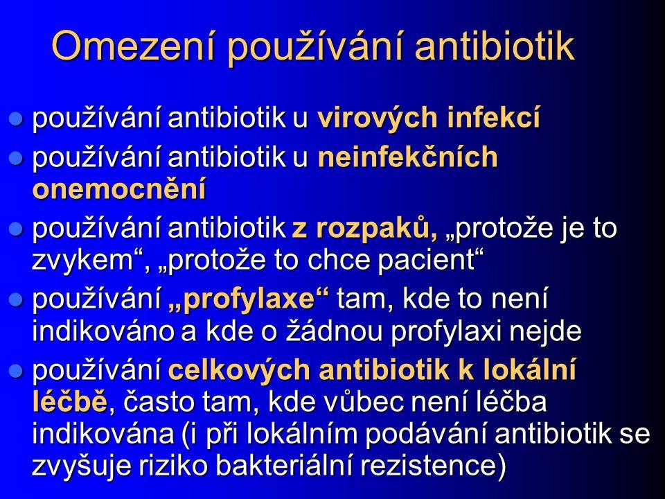 Omezení používání antibiotik