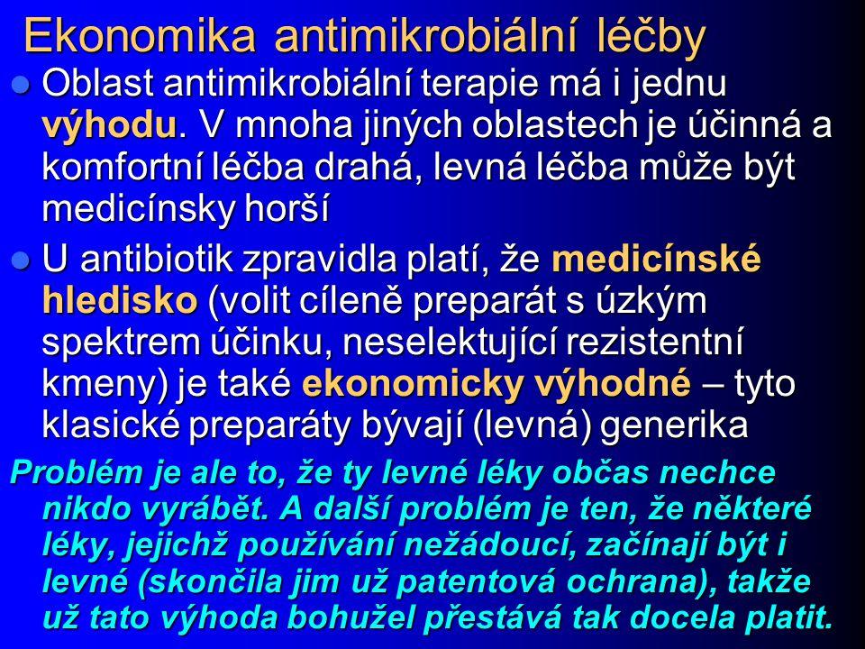 Ekonomika antimikrobiální léčby