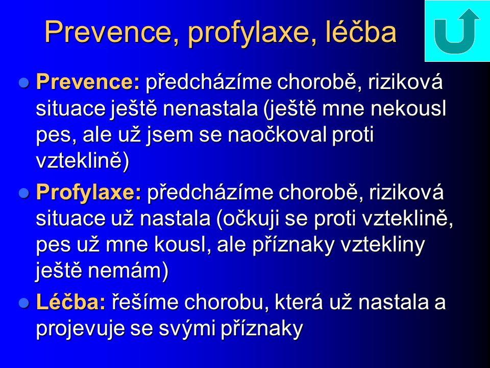 Prevence, profylaxe, léčba