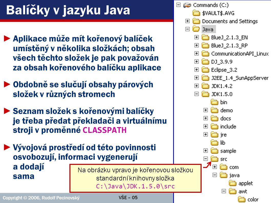 Balíčky v jazyku Java