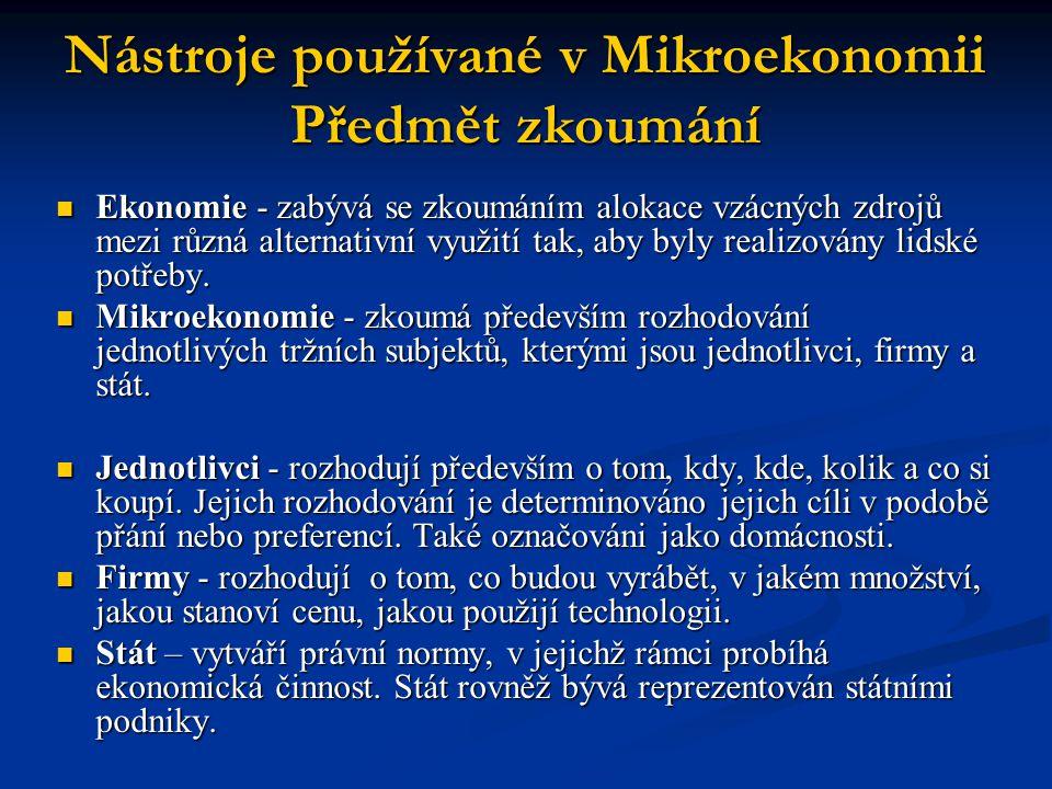 Nástroje používané v Mikroekonomii Předmět zkoumání