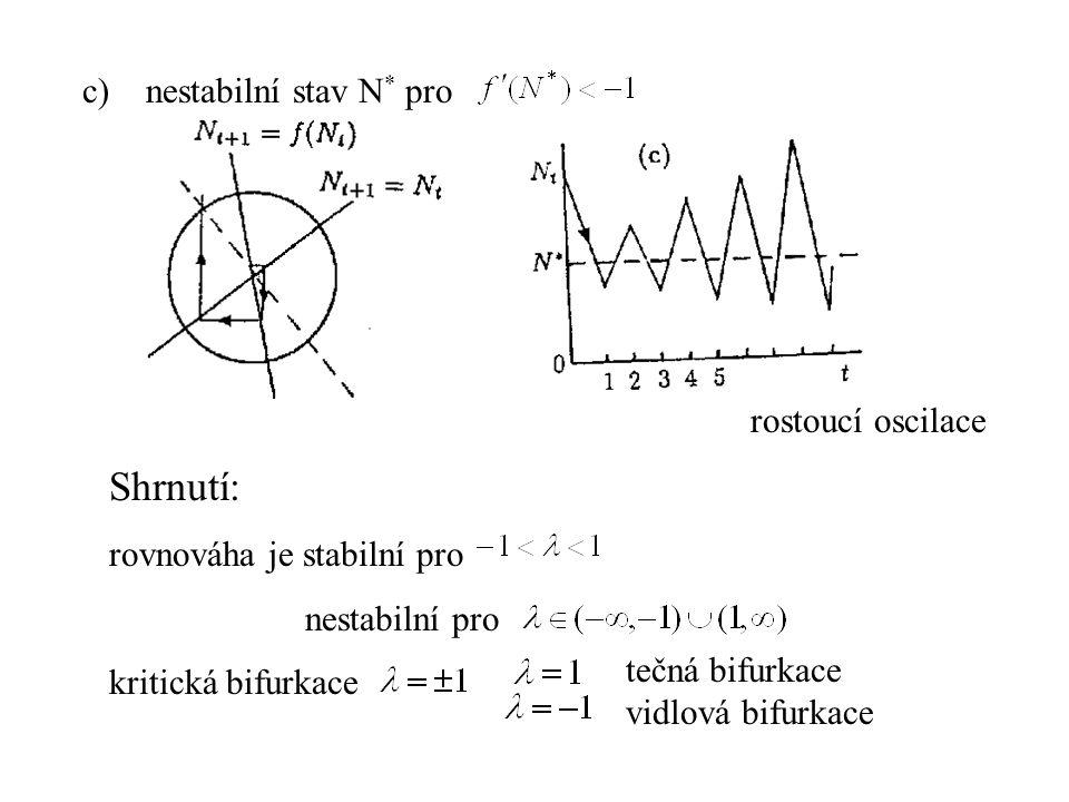 Shrnutí: c) nestabilní stav N* pro rostoucí oscilace