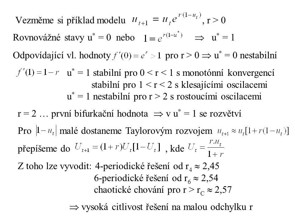 Vezměme si příklad modelu , r > 0