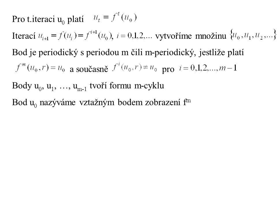 Pro t.iteraci u0 platí Iterací , vytvoříme množinu. Bod je periodický s periodou m čili m-periodický, jestliže platí.
