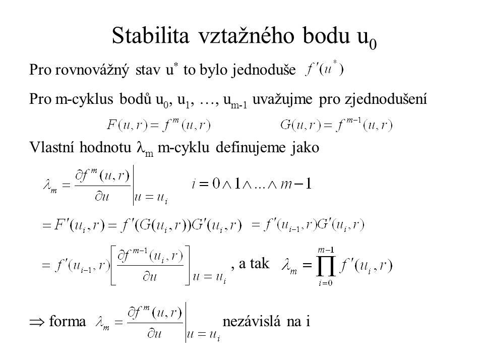 Stabilita vztažného bodu u0