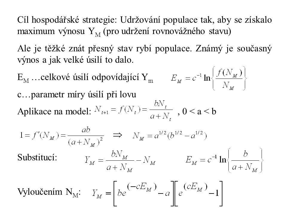 Cíl hospodářské strategie: Udržování populace tak, aby se získalo maximum výnosu YM (pro udržení rovnovážného stavu)