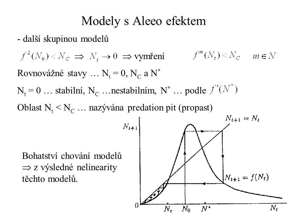 Modely s Aleeo efektem - další skupinou modelů   vymření
