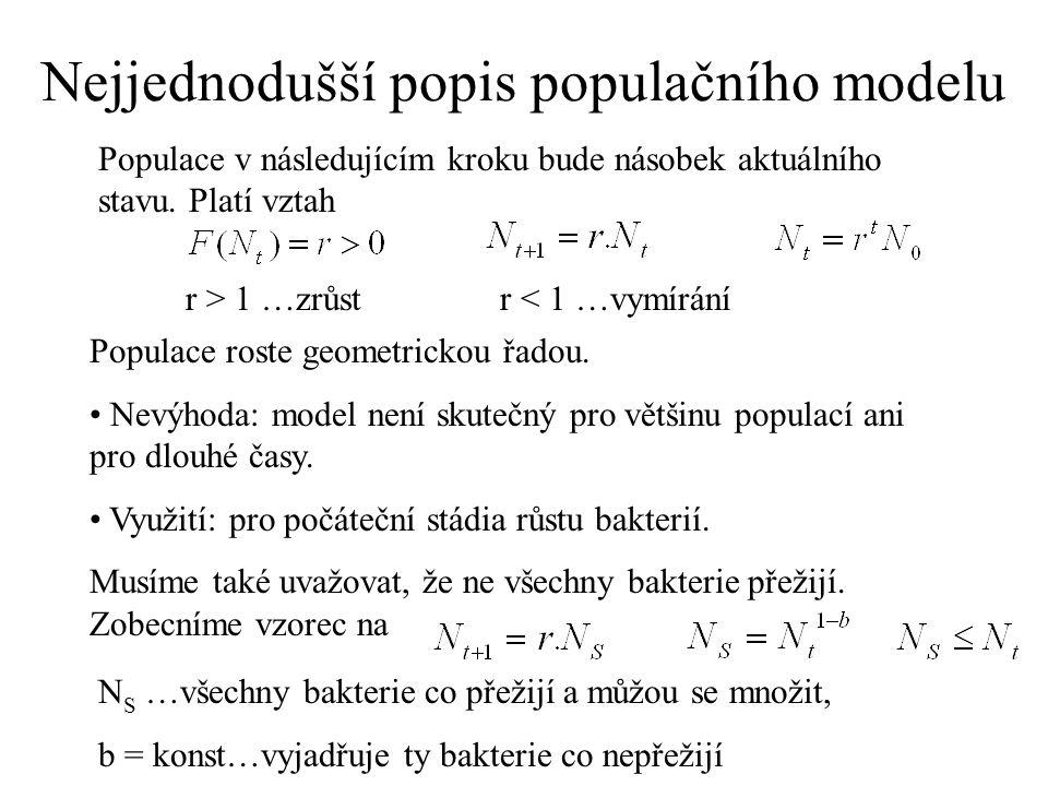 Nejjednodušší popis populačního modelu