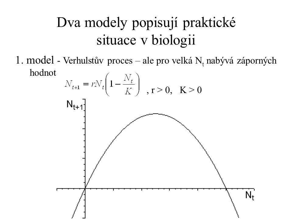 Dva modely popisují praktické situace v biologii