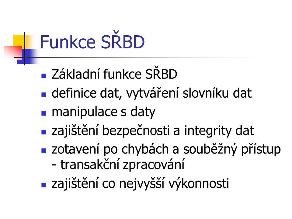 Funkce SŘBD Základní funkce SŘBD definice dat, vytváření slovníku dat