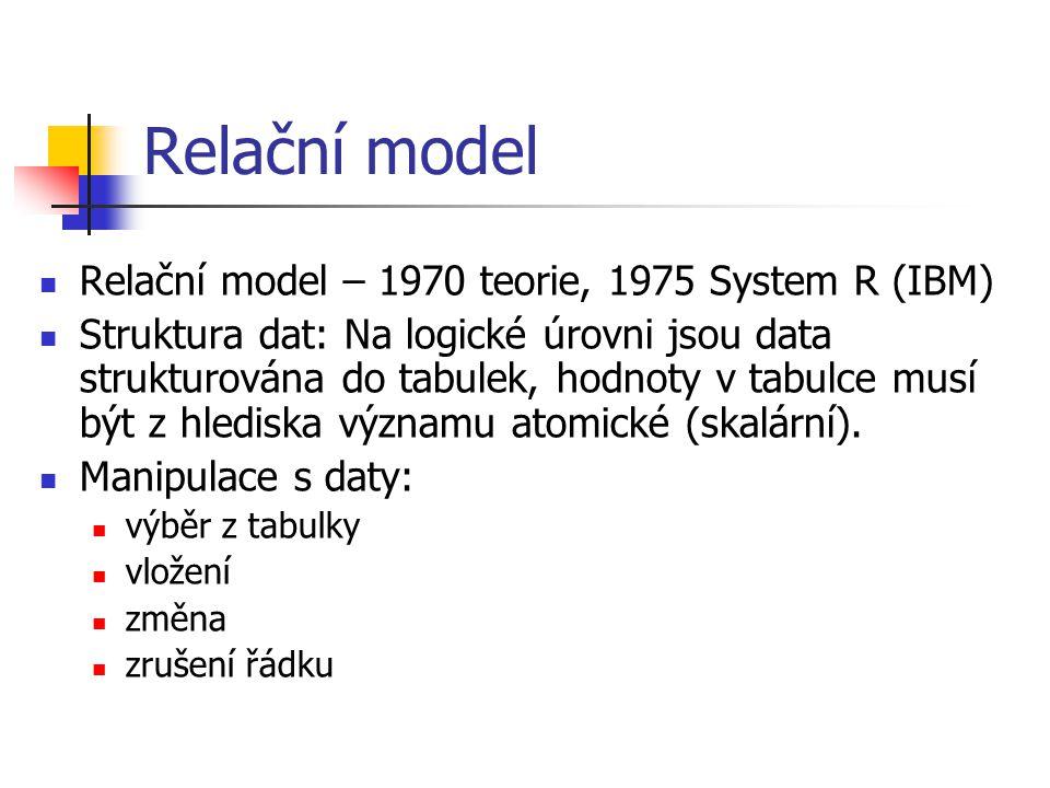 Relační model Relační model – 1970 teorie, 1975 System R (IBM)