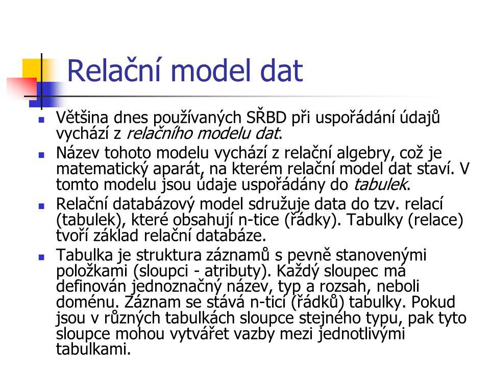 Relační model dat Většina dnes používaných SŘBD při uspořádání údajů vychází z relačního modelu dat.