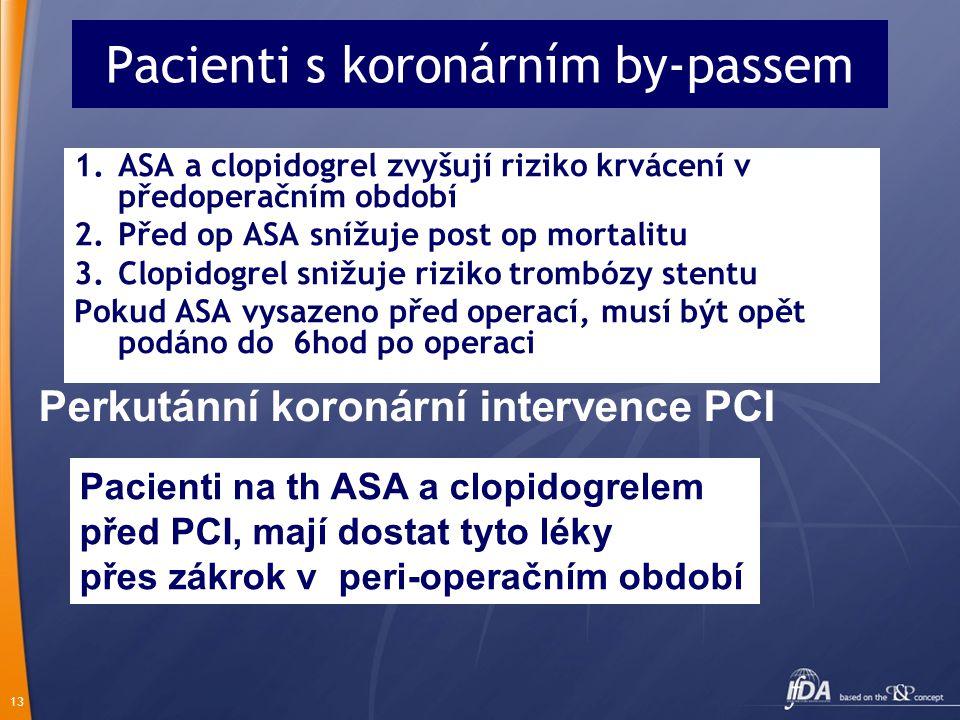 Pacienti s koronárním by-passem