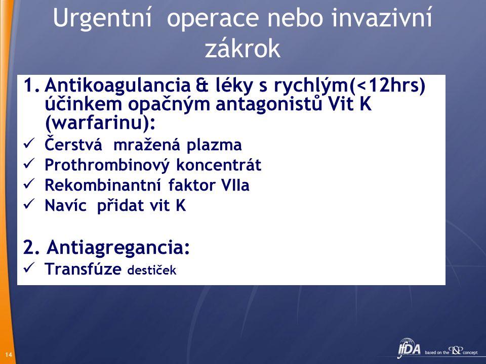 Urgentní operace nebo invazivní zákrok