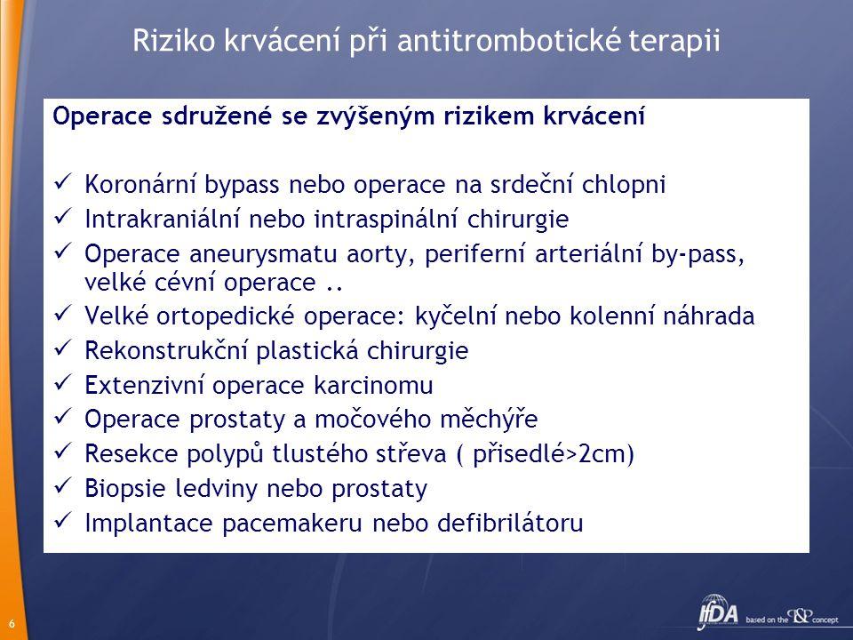 Riziko krvácení při antitrombotické terapii