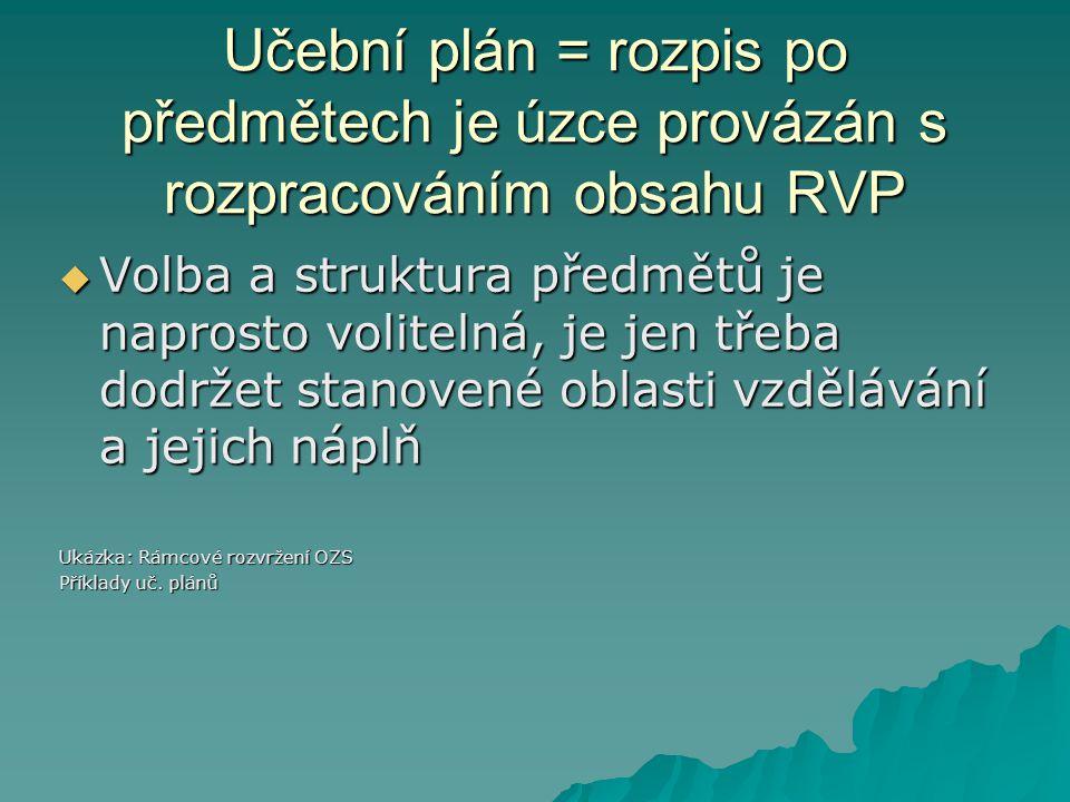 Učební plán = rozpis po předmětech je úzce provázán s rozpracováním obsahu RVP