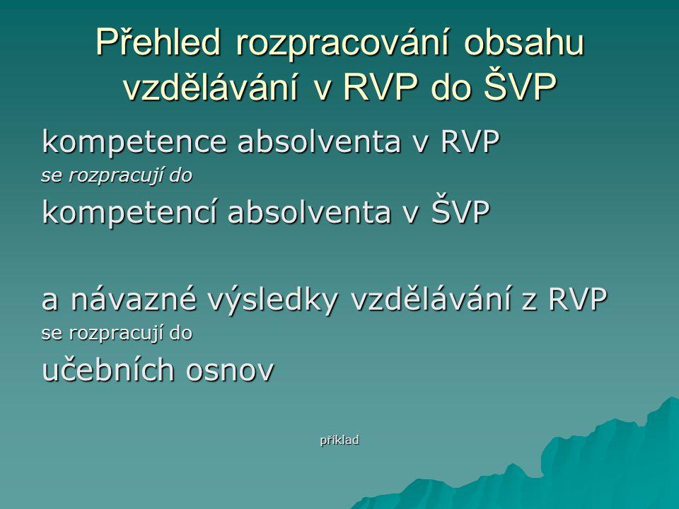 Přehled rozpracování obsahu vzdělávání v RVP do ŠVP